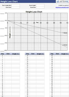 Print a blank weight loss chart to help you track your progress