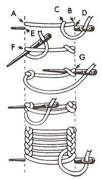 ladder stitch is a kind of embroidery stitch used on plainand even weave fabrics it has a ladderlike appearance hence the name and it is used as a