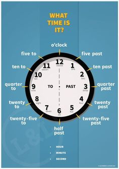 This is a teaching poster I designed for use in Adult Education, particularly for learners of English as a foreign language (EFL) or second language (ESL). A handy reference for learning the english expressions for telling the time including numbers up to Learn English Grammar, English Writing Skills, English Vocabulary Words, English Phrases, Learn English Words, English Language Learning, English Lessons, Teaching English, Foreign Language