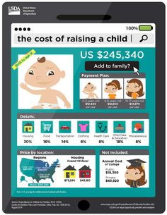 NEW-- USDA #infographic on the Cost of Raising a Child! #familyplanning #parents #budgeting