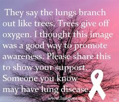 COPD Ribbon Angel Awareness Ribbon Angels Pinterest