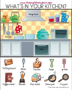 ESL, vocabularies, ESL nouns, ESL kitchen,