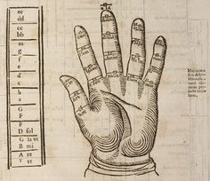 Eclectic historic science and art images from rare books and prints Side Hand Tattoos, Chinese New Year Crafts, Singing Lessons, Music Theory, Teaching Music, Pentacle, Hand Illustration, Art Music, Musical