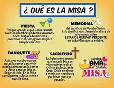 ¿Qué es la Misa?