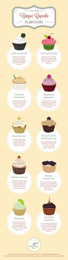 Top Ten Unique Cupcake Flavours Infographic by Rachel Bonness Design for www.paperangeldesigns.com