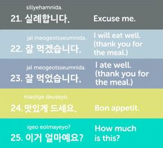 Master3Languages - Korean, Japanese, English — Top 25 Useful Korean Phrases