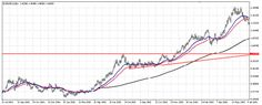 KISS FX breakout strategy | Learn Forex Trading #LearnForex-ForexCourses