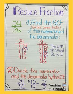Fraction Anchor Charts - Teaching With Simplicity Math Charts, Math Anchor Charts, Math Homework Help, Math Graphic Organizers, Math Courses, Homeschool Math, Homeschooling, Math Fractions, Math Activities