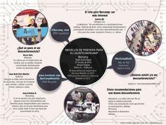 Cinco ediciones de este evento internacional consolidan a Medellín como una plaza para compartir y debatir conocimientos. Hasta el 15 de junio están abiertas las inscripciones para las desconferencias.