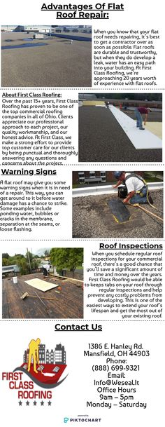 Flat Roof Repair Kettering Oh With Images Flat Roof Repair Roof Repair Flat Roof