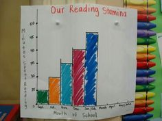 Charting reading stamina throughout the year