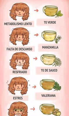 What tea to drink according to what ailment you have natural health tips, natural health remedies Healthy Drinks, Healthy Tips, Healthy Recipes, Healthy Snacks, Stay Healthy, How To Be Healthy, Healthy Food To Lose Weight, Herbal Remedies, Health Remedies