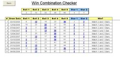 Lotto Checker single line checker page. Check one line of numbers to see how many times they have won.