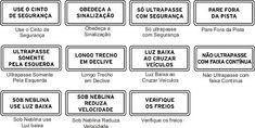 Placas de trânsito e seus significados All Traffic Signs, Portugal, Bar, Learning To Drive