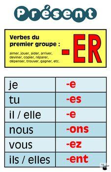 Il s'agit d'un lot de 10 affiches présentant les terminaisons des verbes du premier et du deuxième groupe pour chacun des temps à l'étude au deuxième cycle du primaire. Voici le contenu de chacune des affiches :  - Terminaisons de l'indicatif présent, verbes du 1er groupe - Terminaisons de l'indicatif présent, verbes du 2e groupe - Terminaisons de l'imparfait, verbes du 1er et du 2e groupe - Terminaisons du futur simple, verbes du 1er groupe [...]