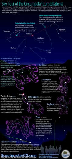 Take this sky tour infographic with you and the next time you are out camping take a few minutes to conduct atourofthecircumpolarconstellations. You'll be able to show your Scouts two methods of finding the north star and how toidentifytheconstellations along withsome astronomy facts and folklore.