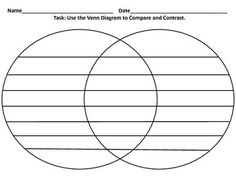 simple venn diagram essential for teaching students comparing and    this blank jeopardy template venn diagram venn diagram   lines