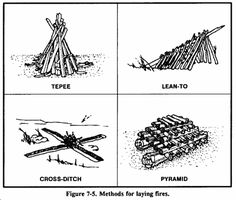 How to start a fire. We take an in-depth look at how to start a fire to include set up, material selection and wet weather considerations. Bushcraft Camping, Camping Survival, Outdoor Survival, Survival Prepping, Survival Gear, Survival Skills, Camping Hacks, Emergency Preparedness, Doomsday Prepping
