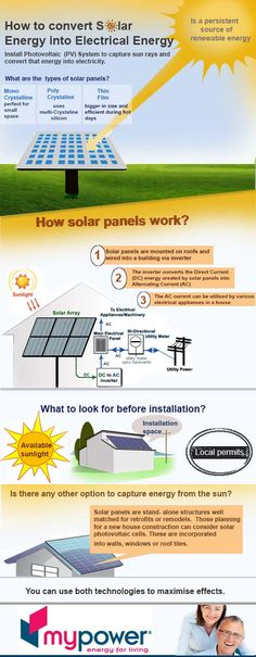 Solar Energy into Electrical Energy