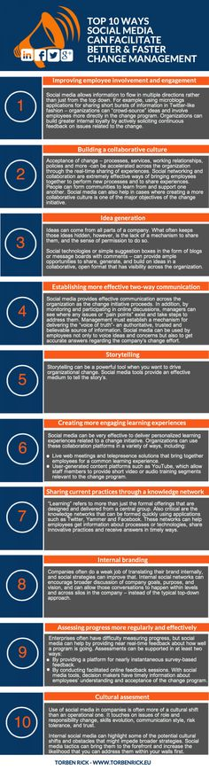Top 10 ways social media can facilitate change management