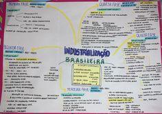 #industrializaçao #Brasil #geografia #resumo