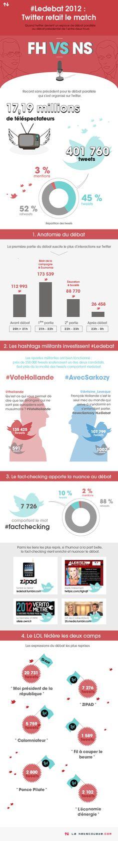#lanetscouade #twitter #politique #debat #TV