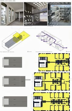 Comprehensive Design 301 - Student Housing: EDIFICIO CELOSIA, MADRID, ESPAÑA - MVRDV (Analysis by Daniel)