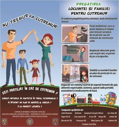 Campanie IGSU Nu tremur la cutremur. Baseball Cards, Sports, Firefighter, Hs Sports, Sport