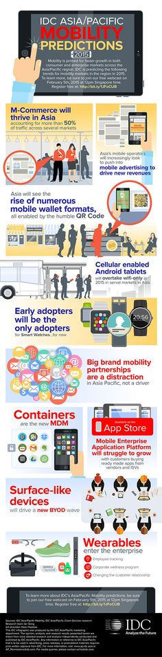 Infographic: APAC mobility trends for National Issues, Asia News, Asian Market, Infographic, Finance, Knowledge, Coding, Marketing, Branding