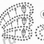 crochet patrón de vestido de punto