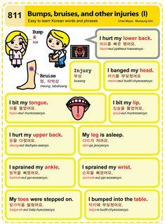 물음표 느낌표 ... 마침표™ 그리고 예향(睿響) Easy to Learn Korean Language 811 ~ 820