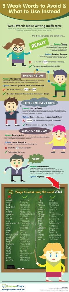 5 Weak Words to Avoid & What to Use Instead (Infographic)