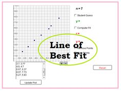 Online: This activity allows the user to enter a set of data, plot the data on a coordinate grid, and determine the equation for a line of best fit. Algebra Activities, High School Activities, Maths Algebra, Math Resources, Math Strategies, Math Math, Math Teacher, Math Classroom, Teaching Math