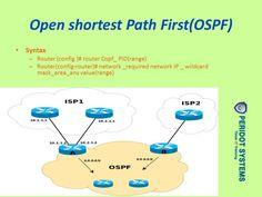 OSPF diagram
