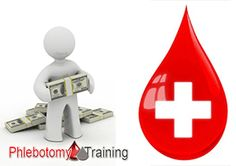 Check out the Phlebotomist Salary, Income and Hourly Pay --> http://mindcomet.com/phlebotomist-salary/