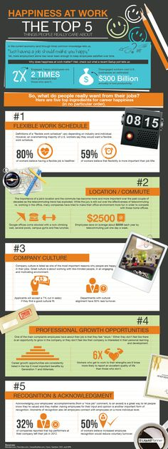Happiness At Work: The Top 5 Things People Really Care About #Infographics