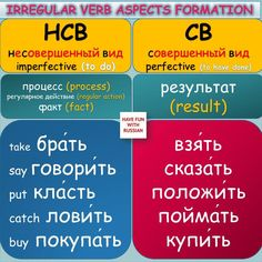 Regularly updated article for new pictures about Russian grammar. Many useful pictures for easy understanding Russian grammar. Russian Language Lessons, Russian Lessons, Russian Language Learning, Grammar Chart, Grammar Tips, Grammar Humor, Learn Russian, Learn English, Verb Conjugation