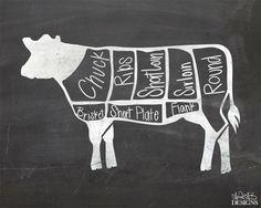 Chalkboard Beef Cuts Drawing 8x10 Print by AHABDesigns on Etsy, $25.00