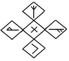 Гальдрастав «Дружная семья». Автор Языковед - Anglo Saxon Runes, Norse Runes, Best Eyebrow Pencils, Elder Futhark, Numerology, Rubrics, Best Eyebrow Products, Feng Shui, Religion