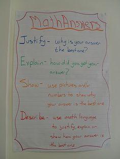 Demonstration Classroom Sharing: Anchor Charts for Math Classroom Charts, Math Classroom, Classroom Ideas, Math Resources, Math Activities, Math Strategies, Math Teacher, Teaching Math, Math Answers