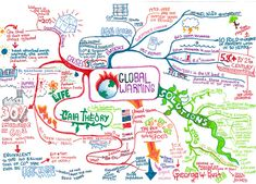 Essay on global warming causes effects and remedies Global warming is the greatest. Published by Experts Share Your is the home of. 1309 Words Essay on Global Warming: Causes, Effects and Remedies. Mind Map Art, Mind Maps, Blank Mind Map, Gcse Revision, Revision Notes, Study Notes, Global Warming Poster, Effects Of Global Warming, Science Lessons