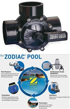 Pool Cleaner and Vacuum Parts 181064: Zodiac Jandy 4719 2.5 -3 Positive Seal Neverlube Three Port Valve Factory Part -> BUY IT NOW ONLY: $67.99 on eBay!
