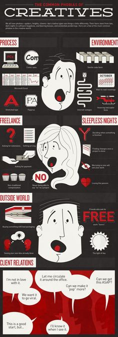 Common Creative Phobias. A good 95 percent of these were spot on.
