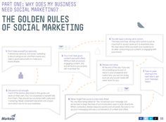 Why Does My Business Need Social Media Marketing and How Do I Get Started Strategically? Marketing Guru, Marketing And Advertising, Social Media Marketing, Marketing Magazine, How Do I Get, Golden Rule, Social Networks, Get Started, Infographic