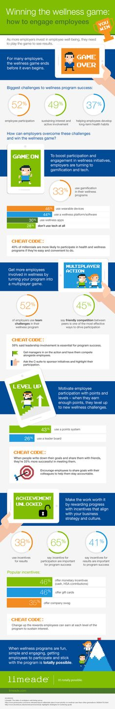 How to Make Everyone Excited about Your Wellness Program [Infographic] - Social-Hire