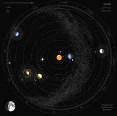 #Astronomy - Google+