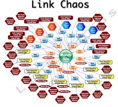 I will manually create 22 dofollow PR9 backlinks Panda, Penguin and Hummingbird safe for $5. For more information about PR9 Backlinks, High PR, SEO, High Rank, Profile Backlinks, please visit http://fiverr.com/daraknaka/create-18-high-quality-backlinks-from-pr9-authority-sites-and1000wikislinks