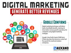 Because Digital Marketing Helps Generate Better Revenues Digital Marketing Plan, Seo Sem, Marketing Techniques, Mobile Marketing, Web Design, Website, Design Web, Website Designs, Site Design