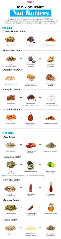 Healthy and tasty nut butters