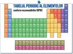 Tabelul Periodic Al Elementelor Pdf Chemistry, Periodic Table, Pdf, Periodic Table Chart, Periotic Table